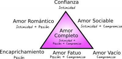 triangulo-amor